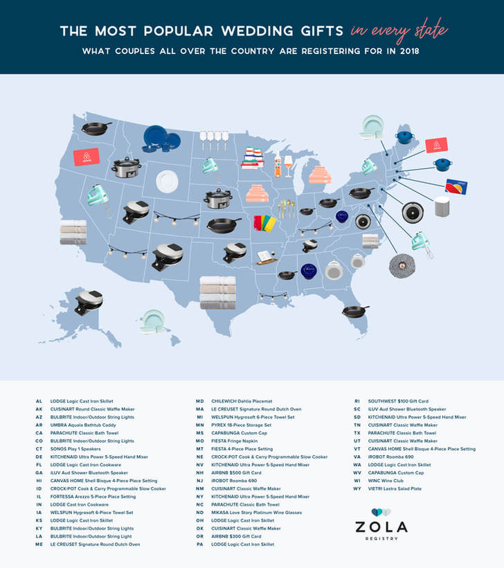 Most Popular Wedding Gift in Every State | Zola | Charleston, SC